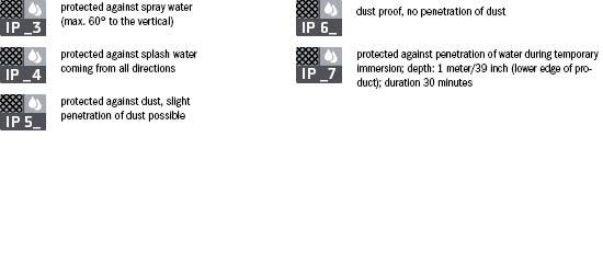 Waterproof_Info_EN2