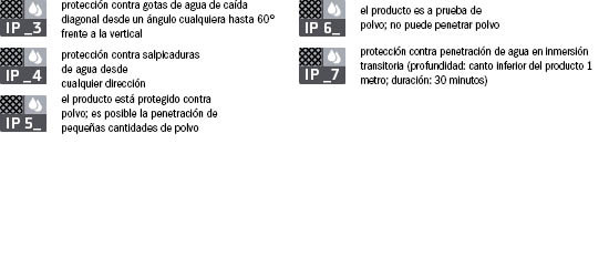 Waterproof_Info_ES2