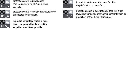 Waterproof_Info_FR2